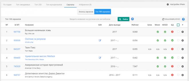 iPrem 2.2 - списки фильмов по годам и топовых премьер